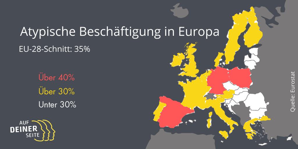 Die EU im Kampf gegen prekäre Arbeitsverhältnisse?